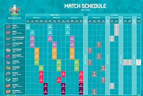 EURO 2020 match schedule | BigSoccer Forum