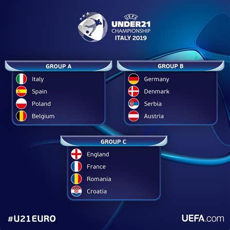 Eurocopa sub 21 | España con Italia, Polonia y Bélgica en ...