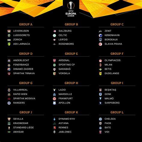 Europa League 2018 2019: Sorteo Europa League en directo ...