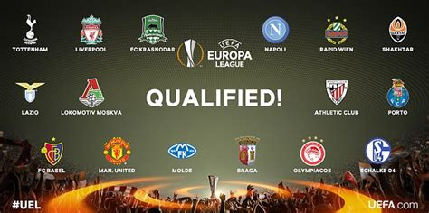 Europa League draw guide: All you need to know about the ...
