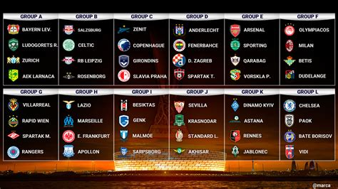 Europa League: Real Betis will face AC Milan, whilst ...