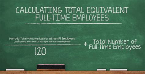 Evaluate Your Employer Status for 2018 ACA: Are You An ALE ...