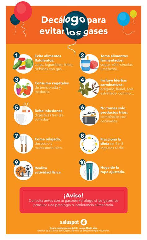 Evitar los gases. Infografía en colaboración con el Dr ...
