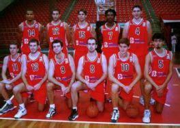 Evolución de la equipación Bilbao Basket   Completado ...