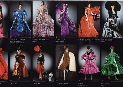 Evolución de la Moda | Anya P