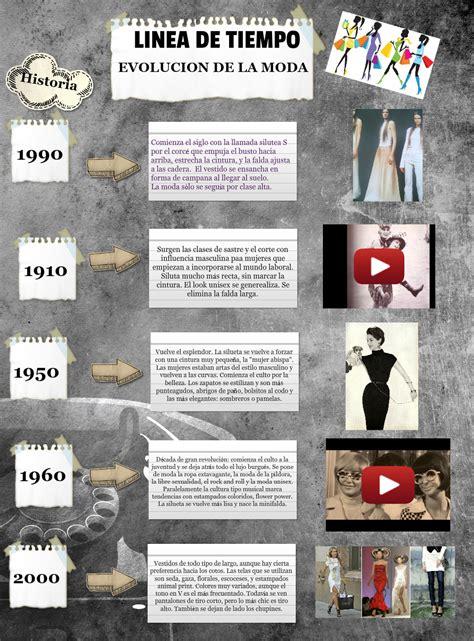 Evolución De La Moda: clothes, dress, fashion, gl, history ...