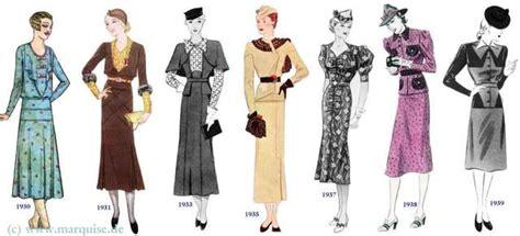Evolución de la moda en la mujer timeline | Timetoast ...