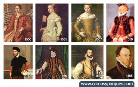 Evolucion de la vestimenta timeline | Timetoast timelines