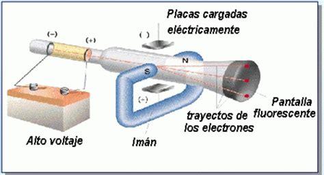 Evolución del Modelo Atómico y del conocimiento acerca de ...