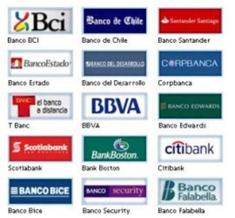 Evolucion del Sistema Financiero en El Salvador timeline ...