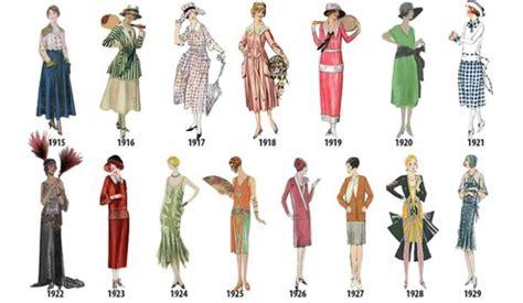 evolución moda femenina | Moda, Roupas da moda feminina ...