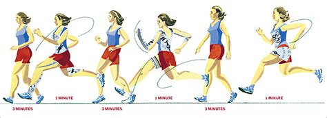 Exercise high intensity workouts interval training   The ...