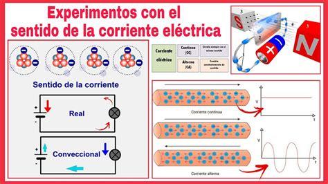 EXPERIMENTOS CON EL SENTIDO DE LA CORRIENTE ELÉCTRICA ...