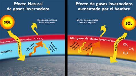 Explicación De Términos, Cambio Climático, Efecto ...