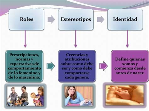 Exposicion 17 Manual de sensibilización en perspectiva de ...