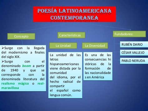 Exposicion de literatura.poesía latinoamericana contemporánea
