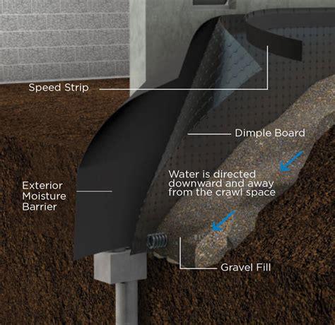 Exterior Basement Waterproofing   Olshan Foundation Repair