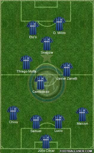 F.C. Internazionale  Italy  Football Formation by Albo7