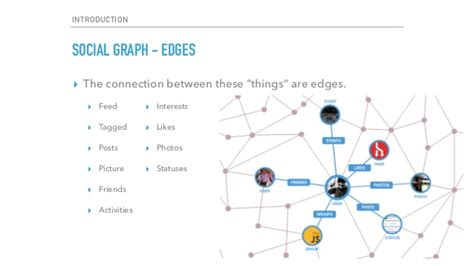 Facebook Open Graph API and How To Use It