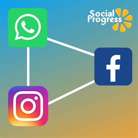 Facebook own both Instagram and WhatsApp, which are soon ...