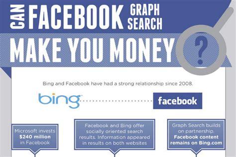 Facebook Social Graph Search SEO Guide | BrandonGaille.com