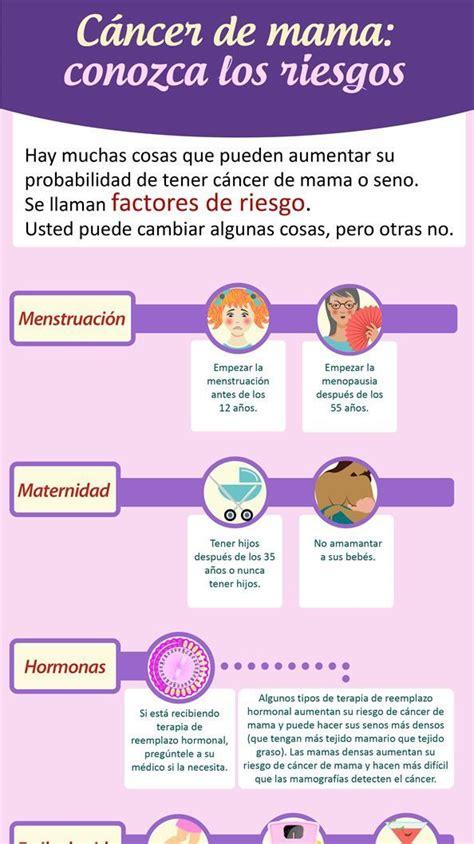 Factores de riesgo en el cáncer de mama   Infografías y ...