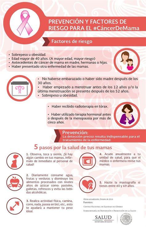 Factores de riesgo para padecer cáncer de mama   El ...