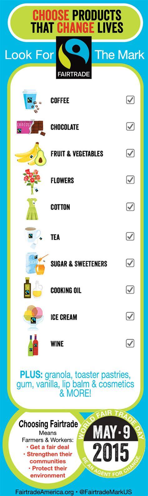Fairtrade Shopping List | Visual.ly