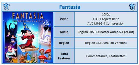 Fantasia  1940  Blu ray Movie Review | TweakTown