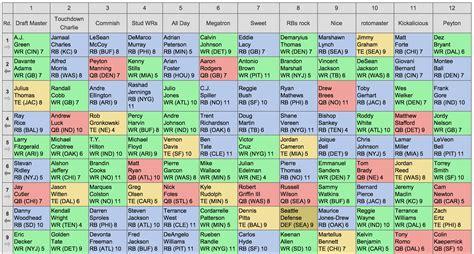 Fantasy Football Draft Board   Fantasy Football 2019