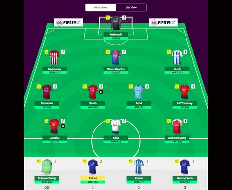 Fantasy Football Tips: 12 Premier League squad templates ...