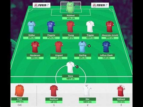 Fantasy Premier League 2018 19 Guide: Rules, bargain buys ...