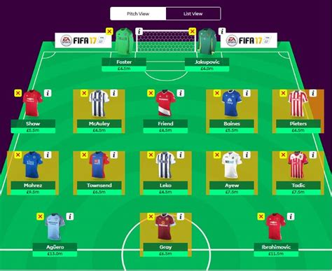 fantasy premier league tips   the template for a number of ...