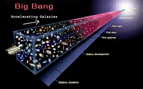Far Future Horizons : What Happened Before the Big Bang?