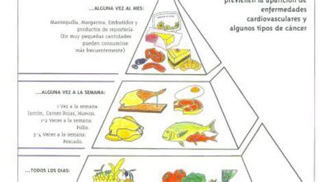 farmaciaestaciondelarobla.com   Tabla nutricional de alimentos