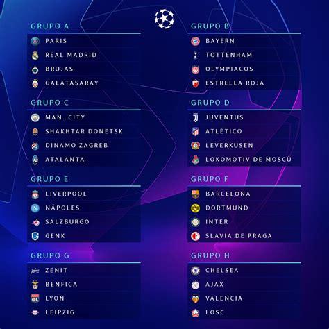 Fase de Grupos de la UEFA Champions League 2019 2020