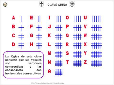 Fases Scout: Clave Gato, China, Numérica e Inversa