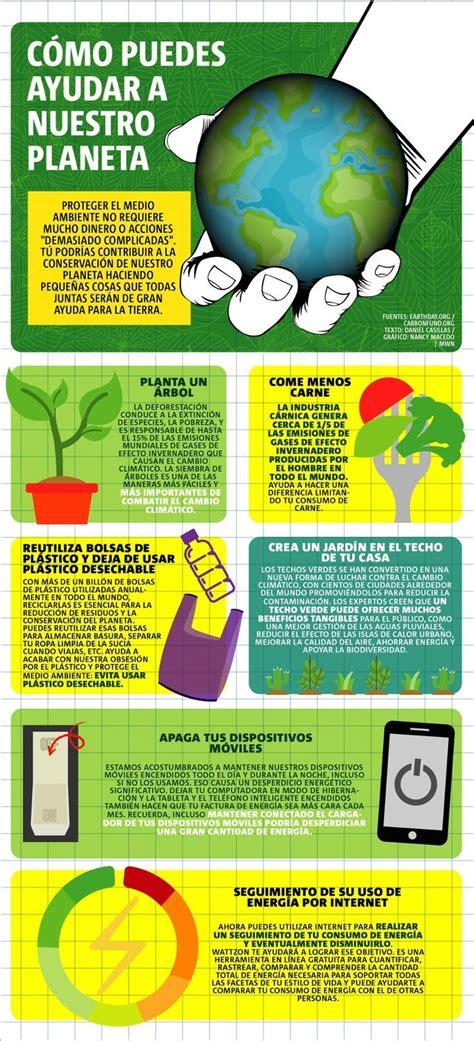 Faunanimo | Sostenibilidad | Carteles medio ambiente, Vida ...