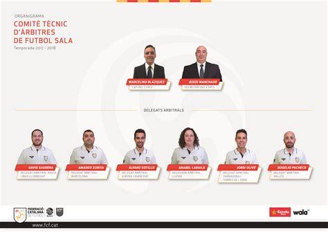 FCF | CTA Futbol Sala