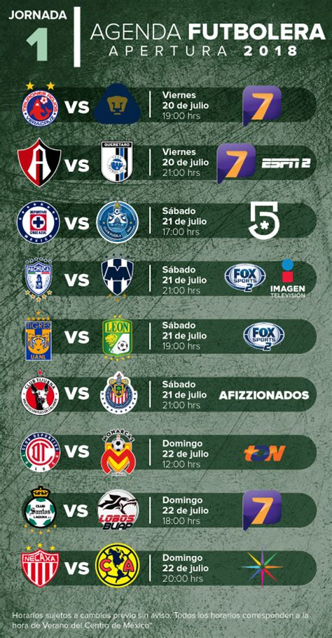 Fechas y horarios de la Liga MX, Jornada 1 del Apertura 2018
