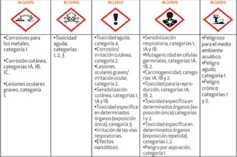 Fichas de datos de seguridad de productos fitosanitarios ...