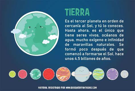 Fichas de los planetas del sistema solar para primaria