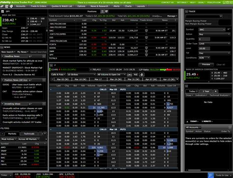 Fidelity Active Trader Pro Review: Cost, Platform Trading ...