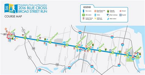 Field Guide: The Complete Broad Street Run Guide for ...