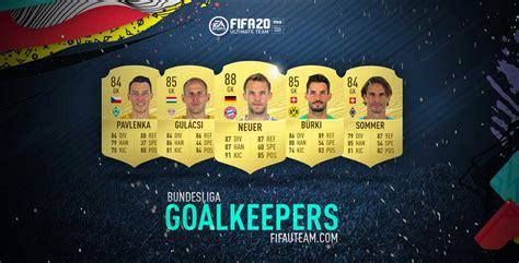 FIFA 20 Bundesliga Goalkeepers