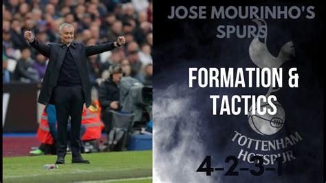 FIFA 20| HOW TO PLAY LIKE JOSE MOURINHO S SPURS| FORMATION ...