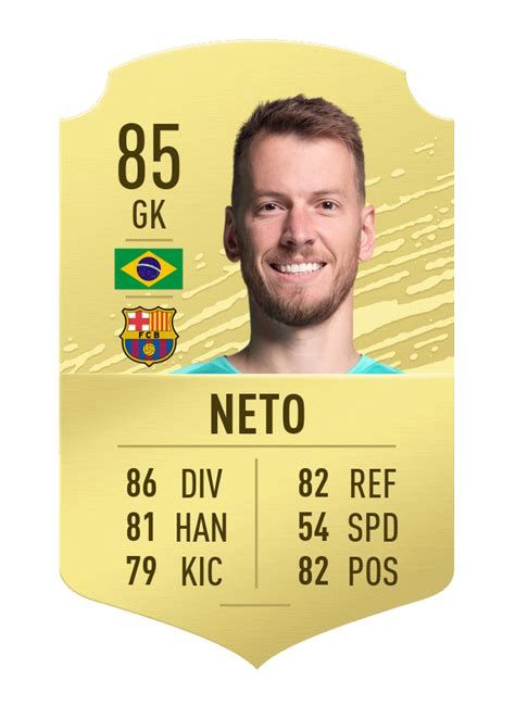 FIFA 20 Player Ratings   Best Goalkeepers   EA SPORTS ...