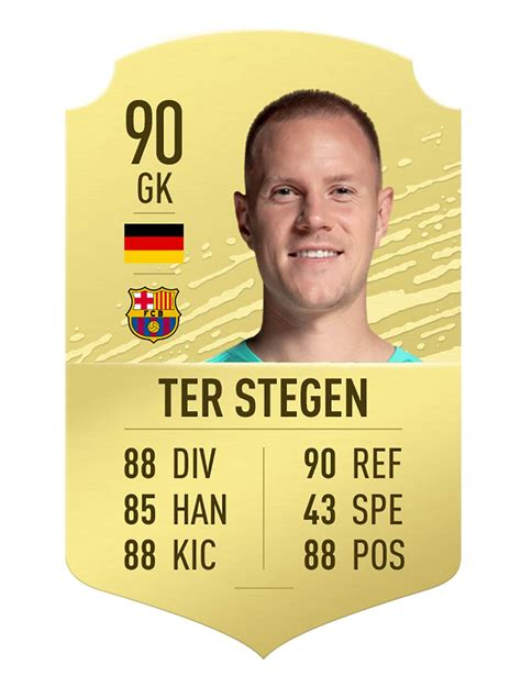 FIFA 20 Ratings: ALL the Goalkeepers  GK  in the Top 100 ...