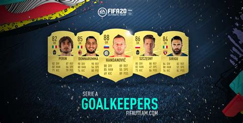 FIFA 20 Serie A Goalkeepers Guide