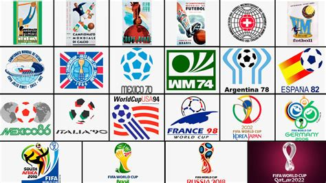 FIFA reveal official logo for 2022 World Cup in Qatar ...